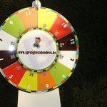rvf-cijfer-sletters Rad-der-fortuin prijzen